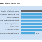 2-Taux satisfaction